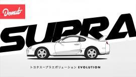 H εξέλιξη του Toyota Supra στο πέρασμα των χρόνων [Vid]