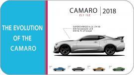 Η εξέλιξη της Chevrolet Camaro σε 5 λεπτά (1967 – 2018) [Vid]